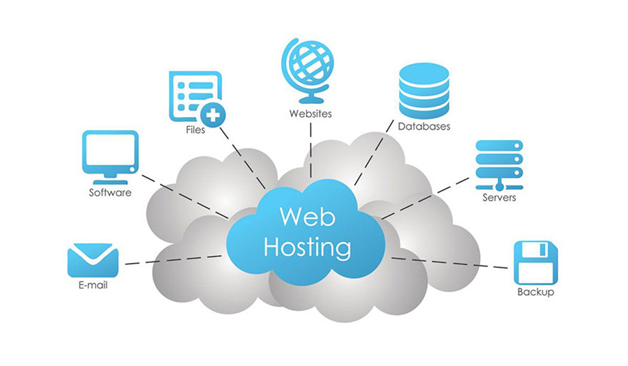 3 Things You Should Know About Free Website Hosting Providers