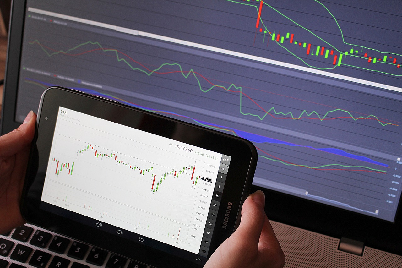 Finding the best trading method according to your personality